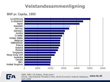 Velstandssammenligning BNP pr. Capita, 1995 ANM: Målt i US dollars, årets priser KILDE: International Monetary Fund, World Economic Outlook Database, April.