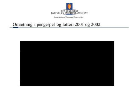 Royal Ministry of Culture and Church Affairs Omsetning i pengespel og lotteri 2001 og 2002.