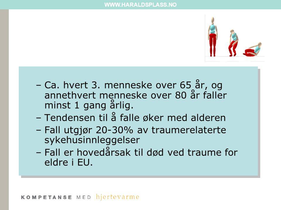 WWW.HARALDSPLASS.NO De Nordiske landene (særlig Norge) har svært høy forekomst av osteoporose.