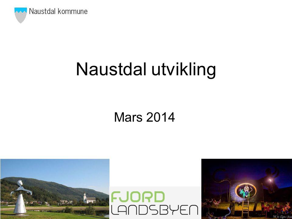 Sunnfjord – ein bu- og arbeidsmarknad med 32 000 innbyggarar ARBEIDSMARKNADSINTEGRASJON !!!.