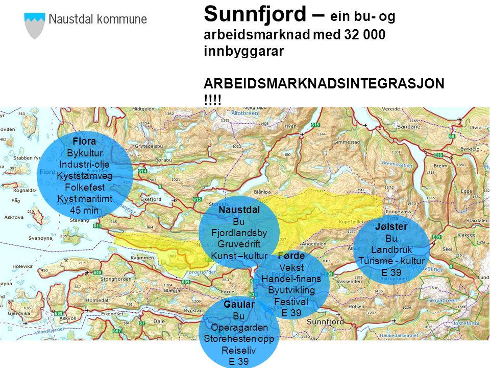 Sunnfjord – Arbeidsmarknadsintegrasjonen mot kysten må styrkast