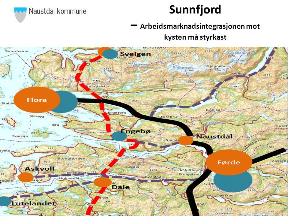 Folketalsutvikling Sogn og fjordane Naustdal