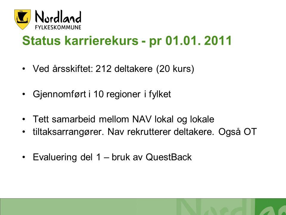 13.01.2011 10:30 www.questback.com 1Mann 2Kvinne N Denne undersøkelsen120 Evaluering del 1 – 2010 Kjønn