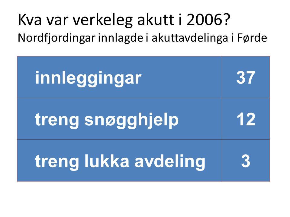 Og i 2010 (kl.22 – 08).