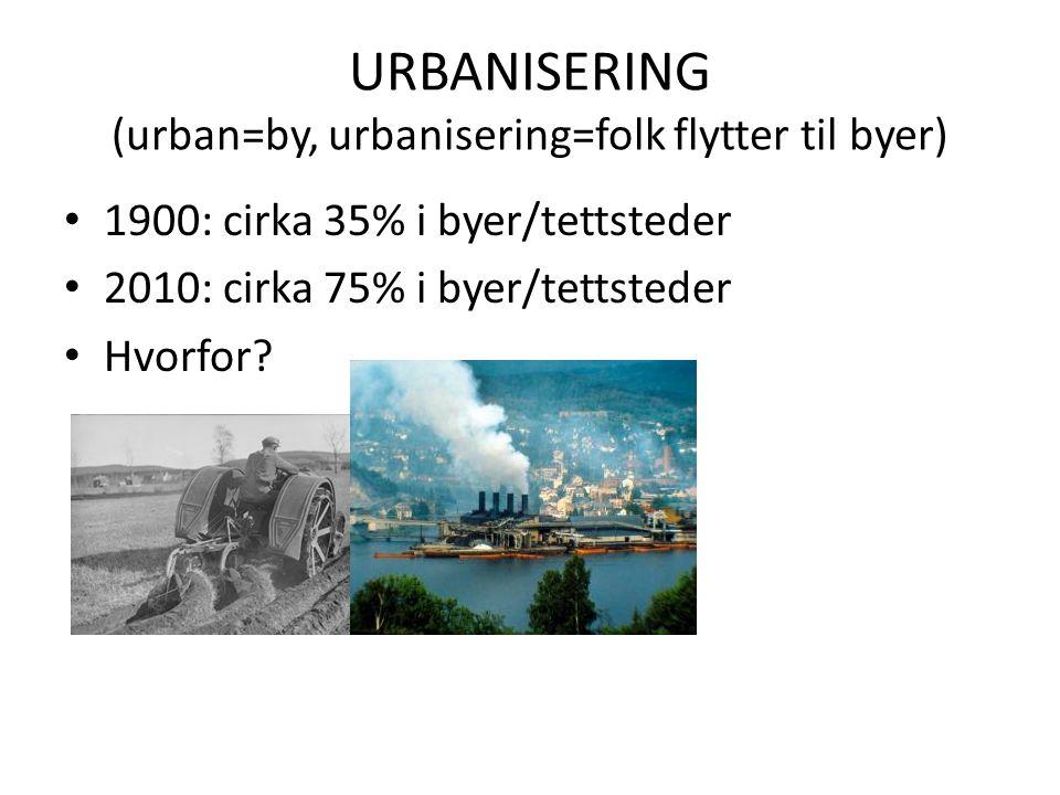 NY HVERDAG ETTER 2. VERDENSKRIG Strøm og vann i hus Komfyr, kjøleskap, vaskemaskin Før: