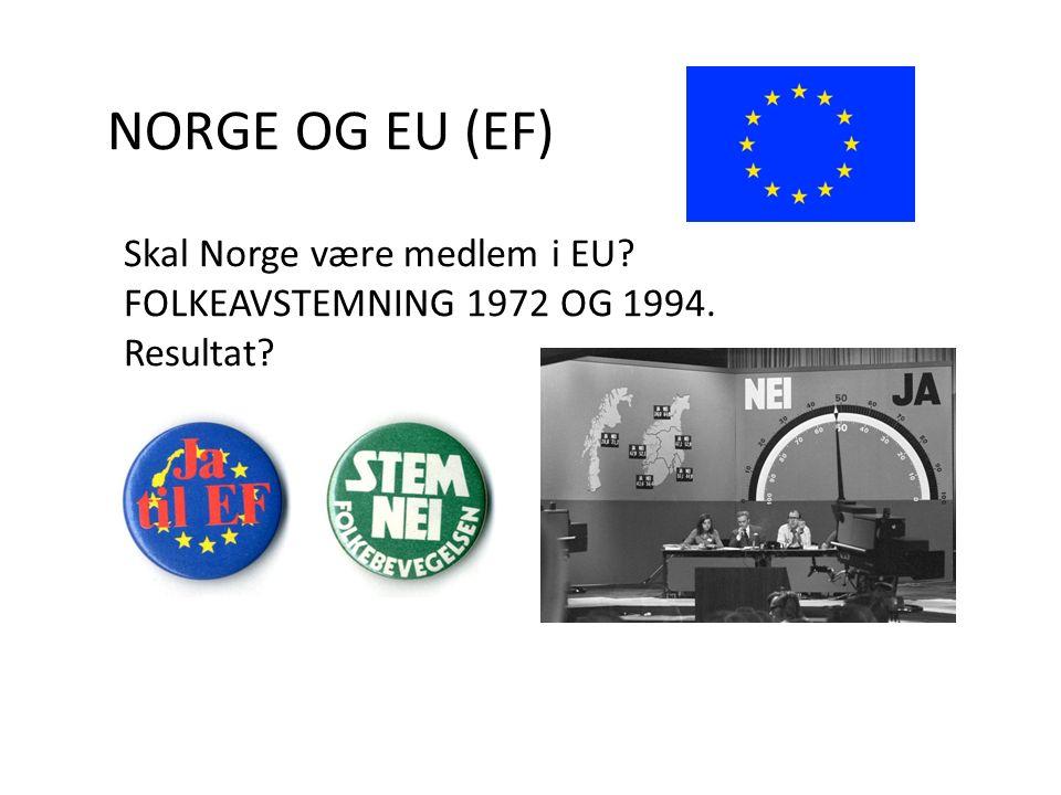 I dag: EØS-AVTALEN MED EU (1992) Hva sier EØS-avtalen: Norge betaler ca 3 milliarder per år til EU Norge er en del av EUs indre marked Norge må følge mange EUs regler