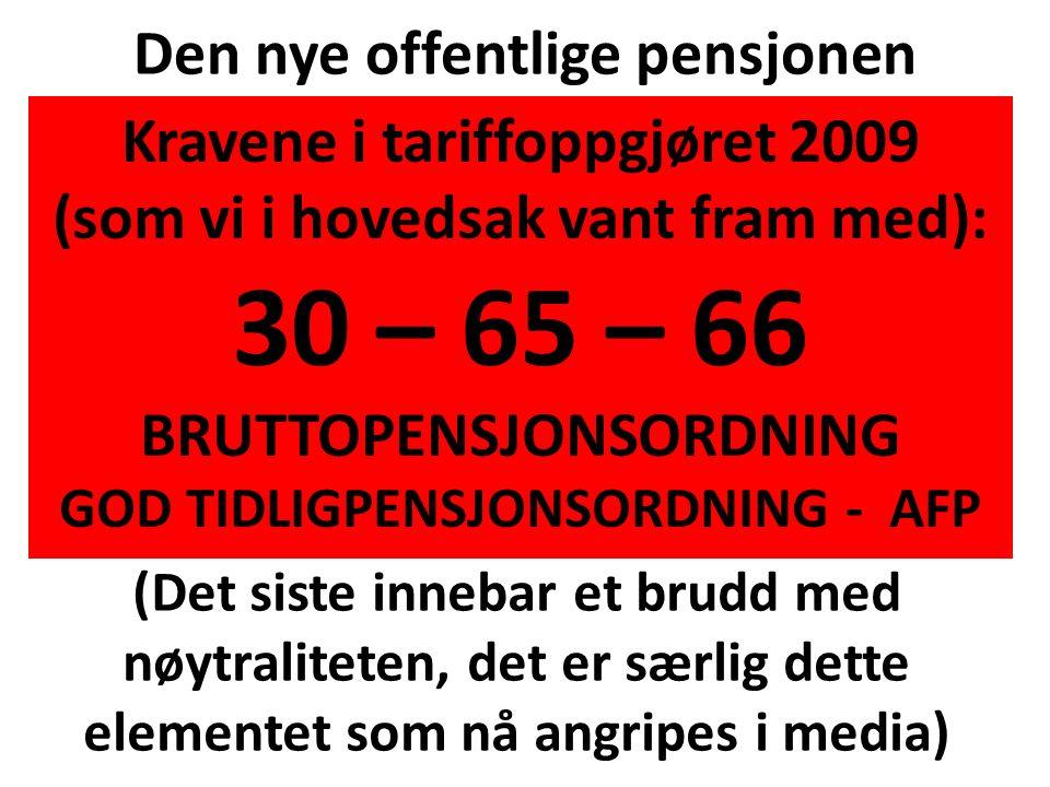 Brutto alderspensjon før samordning beregnes slik: 500 00030 / 30100 %66 % 330 000 500 000100% Sluttlønn Gj.sn.