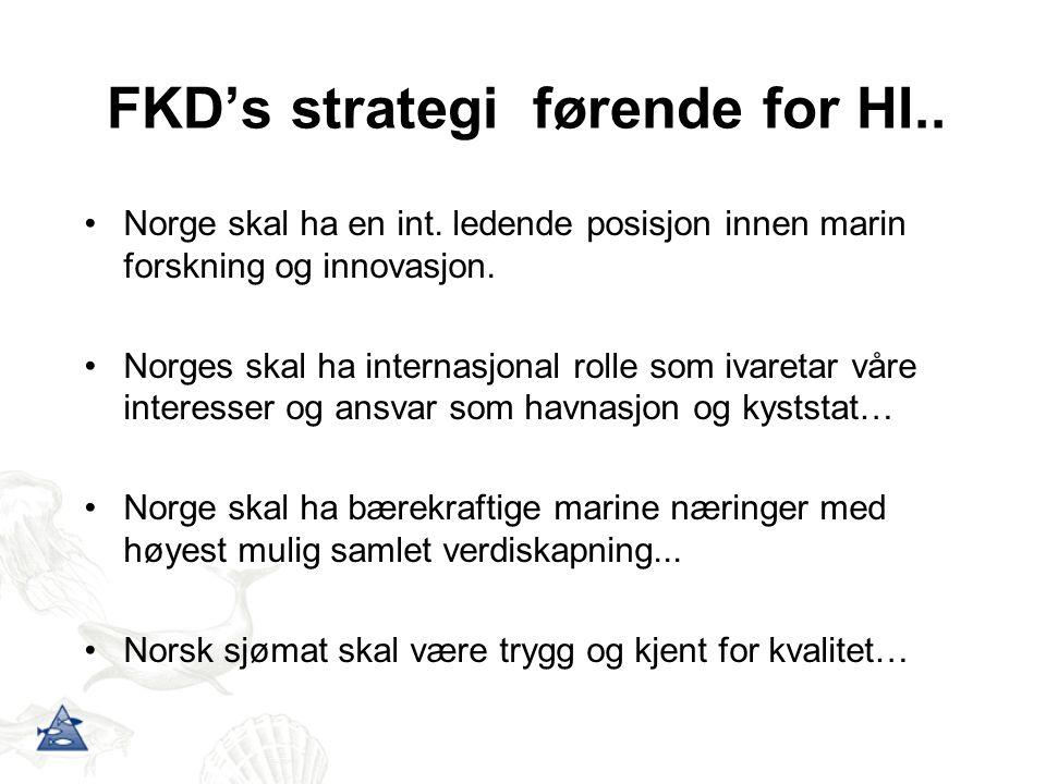 2010 Eksportverdi, norsk sjømat 53.8 mrd.kr - havbruk 33.4 mrd.