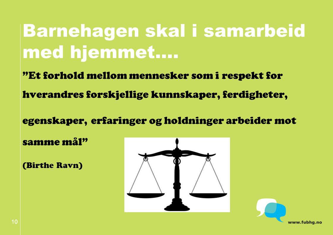 Samarbeid – hva fremmer/ hemmer.11 Hva fremmer.