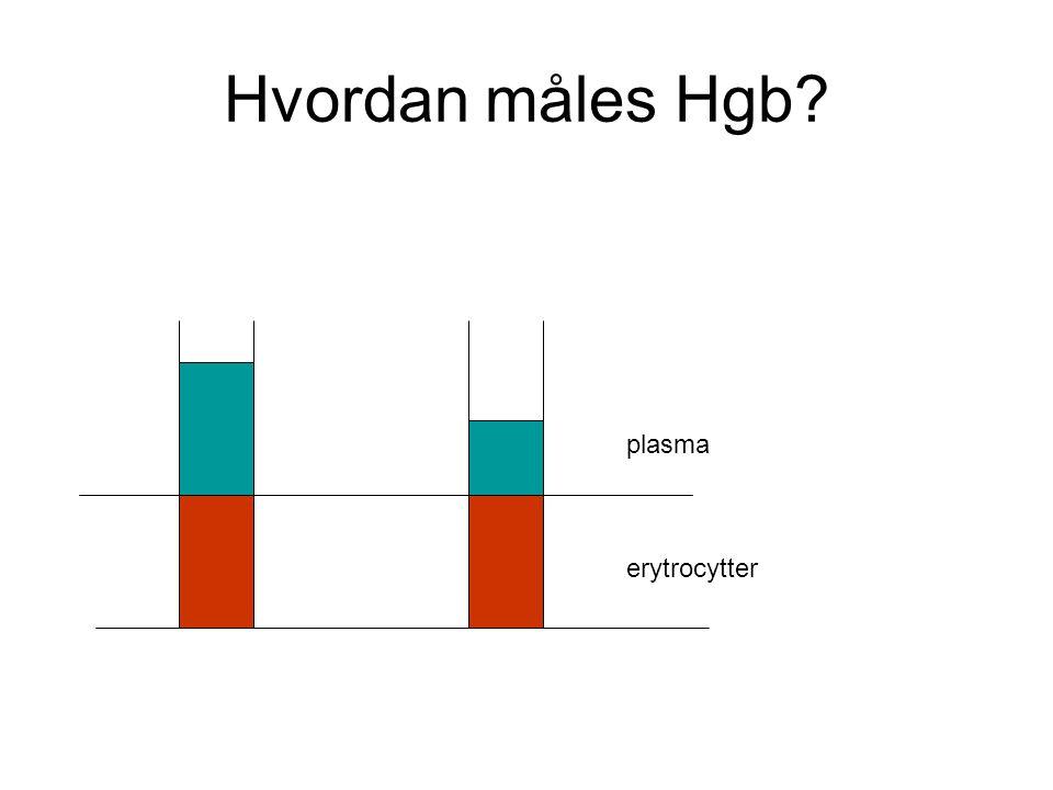 Faktorer som påvirker Hgb Stort væskeinntak – lav Hgb Lavt væskeinntak – høy Hgb morgen –lav Hgb kveld – høy Hgb