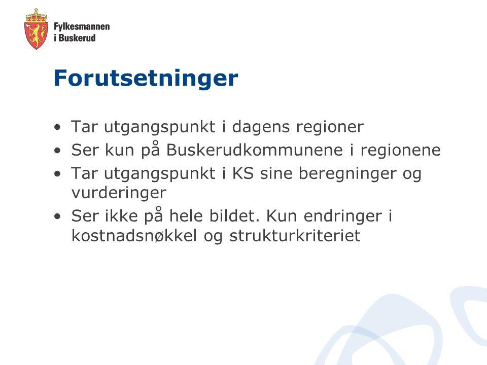 Befolkning 33 298 Totalt areal 4306 km2 Kongsberg/ Numedal Kongsberg 11.498 Flesberg -3.777 Rollag -1,796 Nore og Uvdal -342 K