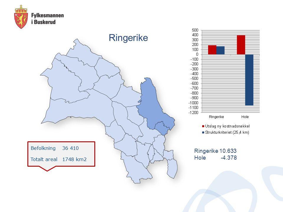 Befolkning 55 781 Totalt areal 712 km2 Vestviken Lier 2.434 Røyken -3.937 Hurum -4.755