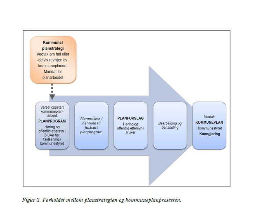 Utfordringer for Sigdal i dette arbeidet Praktiske i gjennomføringen – – … Strategiske i samfunnsutviklingen – – …