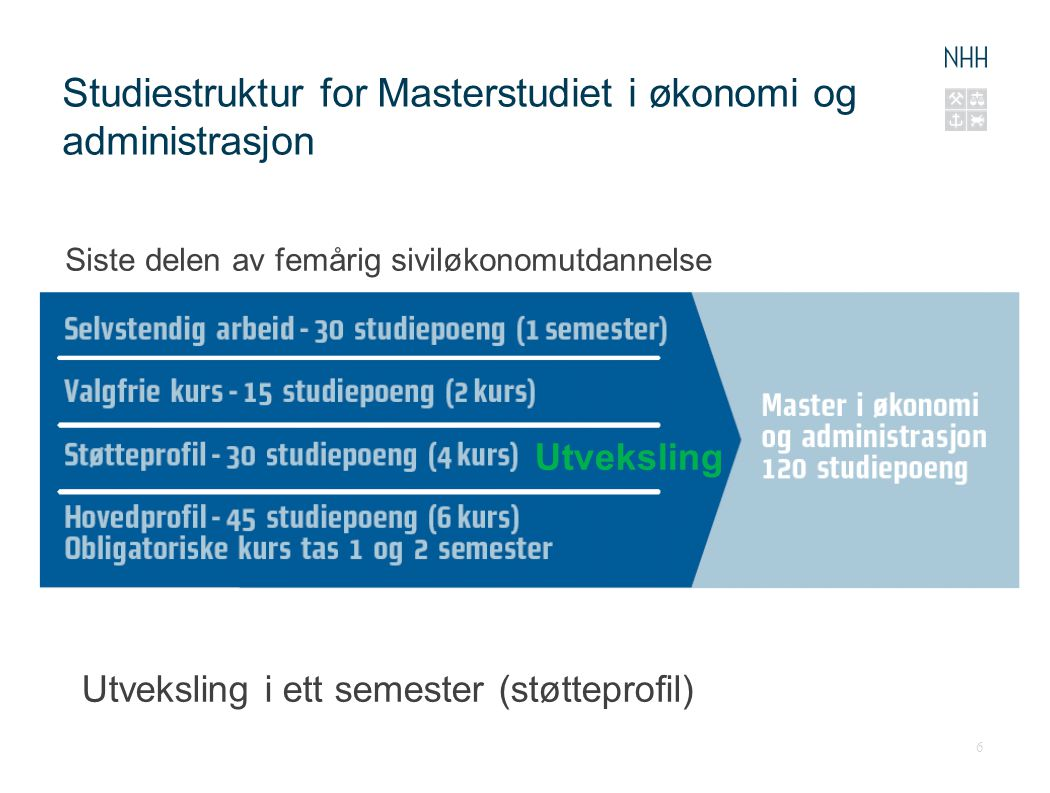 Masterstudiet i økonomi og administrasjon har åtte profiler/fordypningsemner •BUS – Økonomisk styring •FIE – Finansiell økonomi •STR – Strategi og ledelse •SAM – Samfunnsøkonomi (blir ECN – Economics) •ECO – Økonomisk analyse •MBM – Marketing and Brand Management •ENE – Energy, Natural Resources and the Environment •INB – International Business + Frie støttekurs/utveksling + Gründerskolen Totalt 120 kurs, 65% av dem på engelsk 7