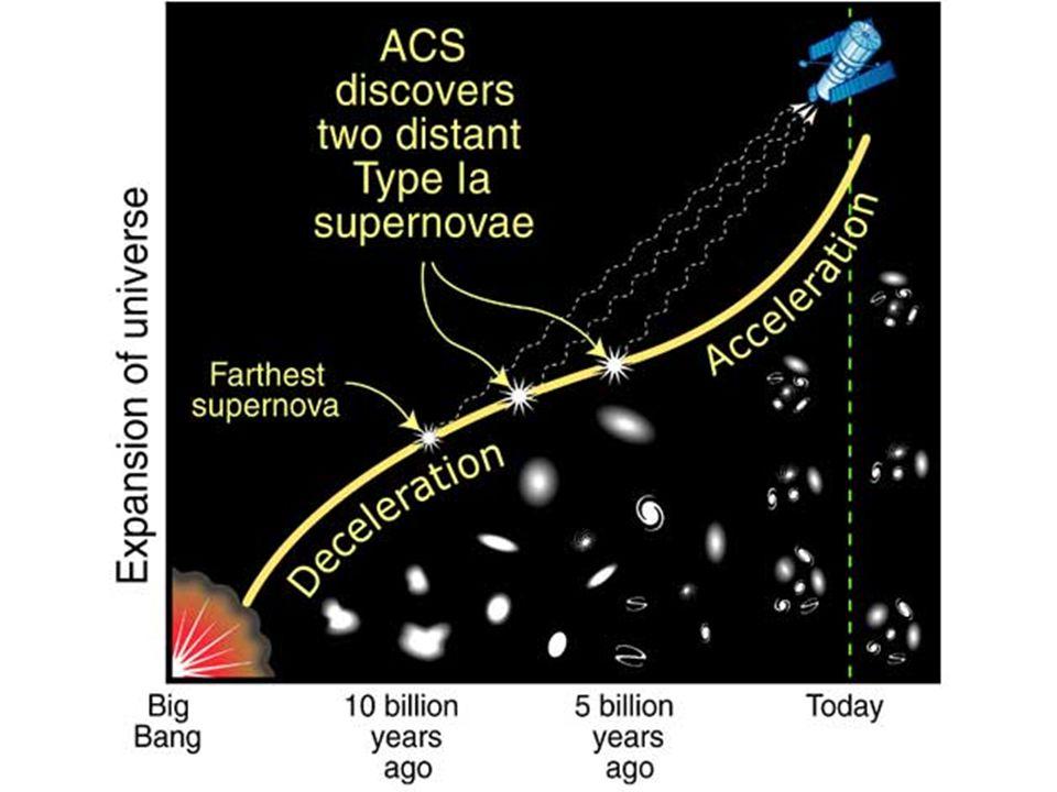 Hva er årsaken til den akselerert ekspansjonen.Det må være en kosmisk frastøtende kraft.