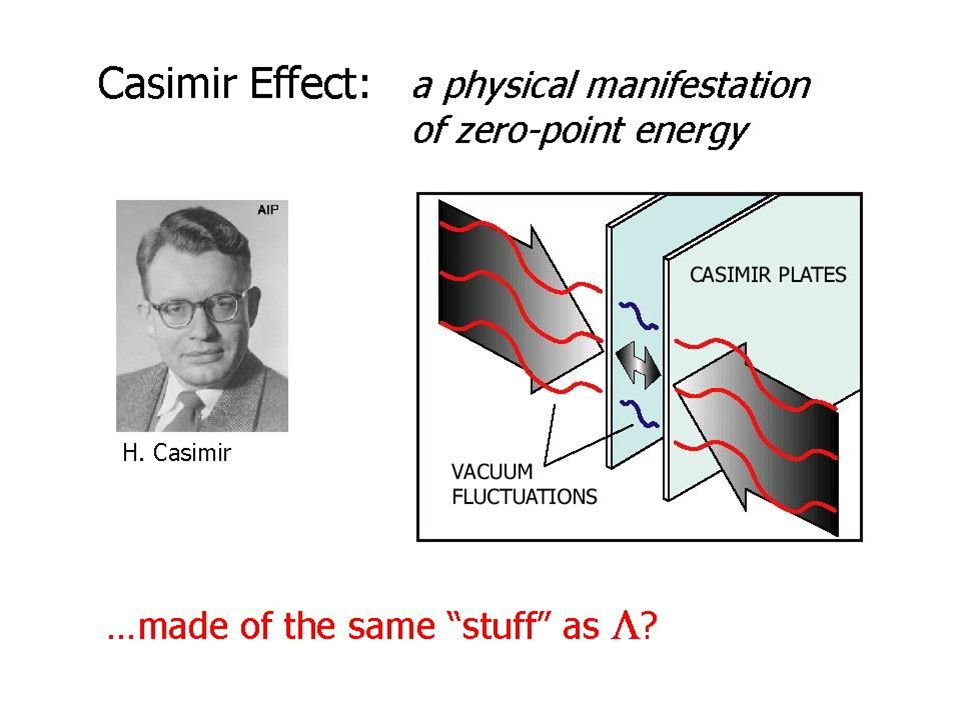 Proof of the Zero-Point Energy Casimir Effect •Theory predicts the force is –F – Force –A – Surface area of the plates –d – Distance between the plates •Casimir force is very powerful at small distances.