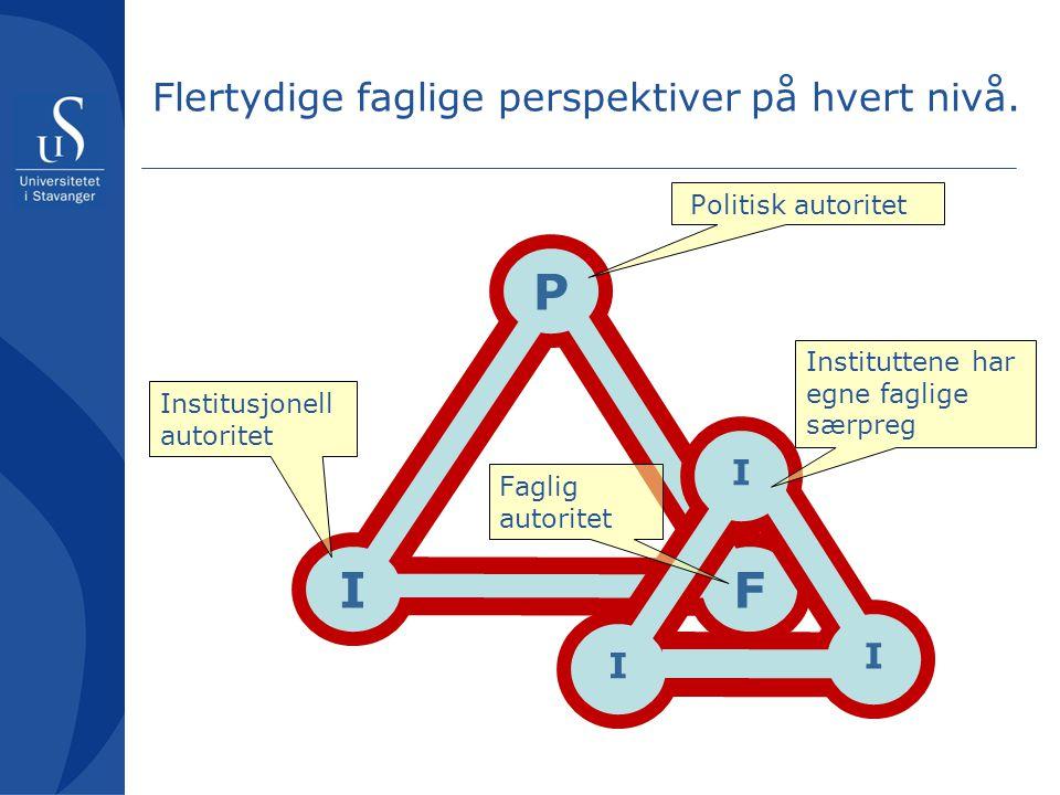 Visjon og faglig utviklingsretning Visjon Vi vil utfordre det velkjente og utforske det ukjente Utviklingsidé 2020 Vi skal være nyskapende og innovative Strategidokument for Universitetet i Stavanger 2009-2020