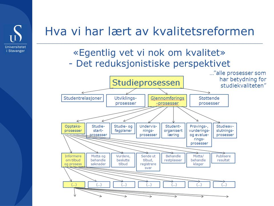Hva vi har lært av kvalitetsreformen «Egentlig vet vi nok om kvalitet» - Det holistiske/konstruktivistiske perspektivet •Fokus på utkomme heller enn på bestanddeler •Argyris & Schön: Learning organisation •Senge: Fifth Dicipline •Senge et al: Schools that learn •Vurderinger på abstrakt nivå •Overkomme kompleksitet og dynamikk gjennom bredde i vurderingene heller enn dybde •Merkesteinsprosjekt: US DoD DAR/5000 (mer…)mer…) • Er det noe vi kan gjøre med prosessene som vil forbedre utkommet?