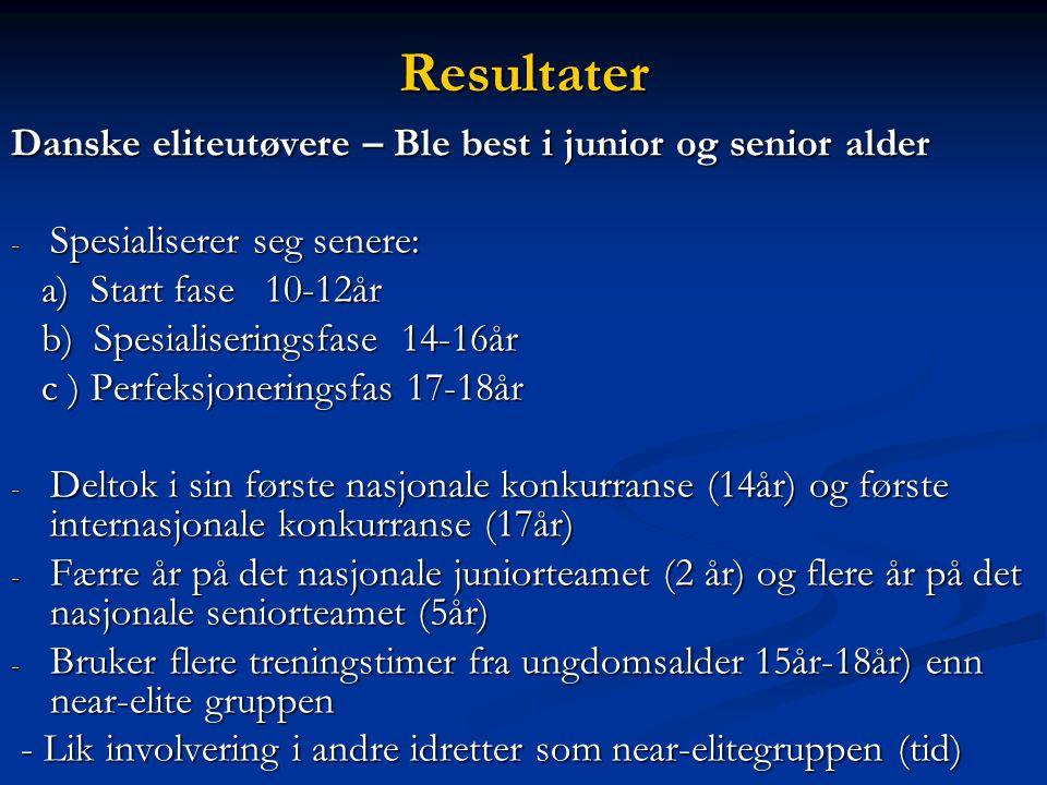 Resultater Danske eliteutøvere – Ble best i junior og senior alder - Spesialiserer seg senere: a) Start fase 10-12år a) Start fase 10-12år b) Spesialiseringsfase 14-16år b) Spesialiseringsfase 14-16år c ) Perfeksjoneringsfas 17-18år c ) Perfeksjoneringsfas 17-18år - Deltok i sin første nasjonale konkurranse (14år) og første internasjonale konkurranse (17år) - Færre år på det nasjonale juniorteamet (2 år) og flere år på det nasjonale seniorteamet (5år) - Bruker flere treningstimer fra ungdomsalder 15år-18år) enn near-elite gruppen - Lik involvering i andre idretter som near-elitegruppen (tid) - Lik involvering i andre idretter som near-elitegruppen (tid)