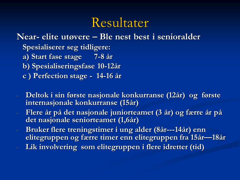 Resultater Near- elite utøvere – Ble nest best i senioralder Spesialiserer seg tidligere: Spesialiserer seg tidligere: a) Start fase stage 7-8 år a) Start fase stage 7-8 år b) Spesialiseringsfase 10-12år b) Spesialiseringsfase 10-12år c ) Perfection stage - 14-16 år c ) Perfection stage - 14-16 år - Deltok i sin første nasjonale konkurranse (12år) og første internasjonale konkurranse (15år) - Flere år på det nasjonale juniorteamet (3 år) og færre år på det nasjonale seniorteamet (1,6år) - Bruker flere treningstimer i ung alder (8år---14år) enn elitegruppen og færre timer enn elitegruppen fra 15år—18år - Lik involvering som elitegruppen i flere idretter (tid)