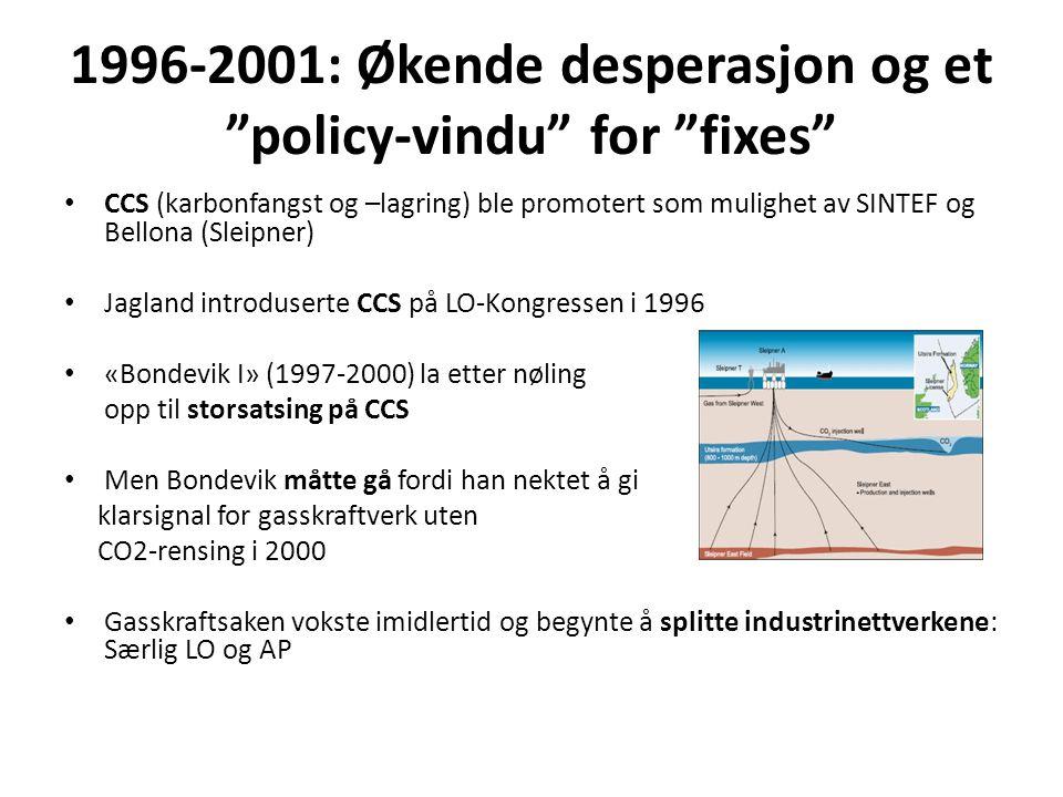 Henriksen-utvalget: Et korporativt kompromiss • Nedsatt av Samarbeidskomiteen LO/AP i 2000 for å utrede innenlands bruk av gass i Norge • Besto av både gasskraftmotstandere og industriinteresser • «Ta gassen i bruk» 2001– utvid innenlands bruk fra 1 til 10%, bygg rørledninger, elektrifiser sokkelen, støtt CCS • Et slags miljøpolitisk «kombioppgjør….»