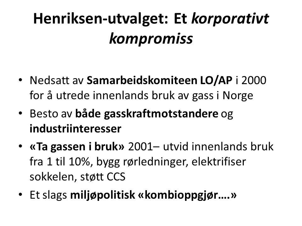 F&U på CCS substitutt for hjemlige utslippskutt • GASSNOVA (2004) • Store forskningssatsinger: Norge som CCS-leder (2005) • Også: Videre satsing på «ren» gassbasert industri (Gassmaks) • Mongstad («Månelandingen»)