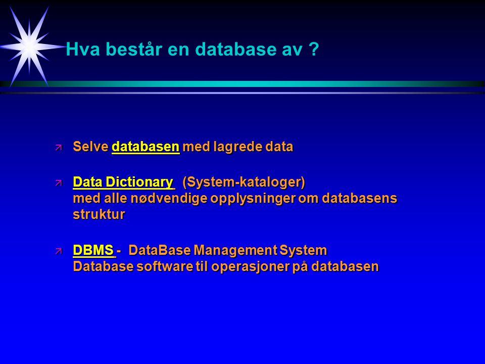 DBMS ä Akseptere data og instruksjoner fra bruker ä Gjenfinne informasjon fra databasen ä Oppdatere databasen ä Sikre dataene i databasen Software system for håndtering av informasjon i en database.