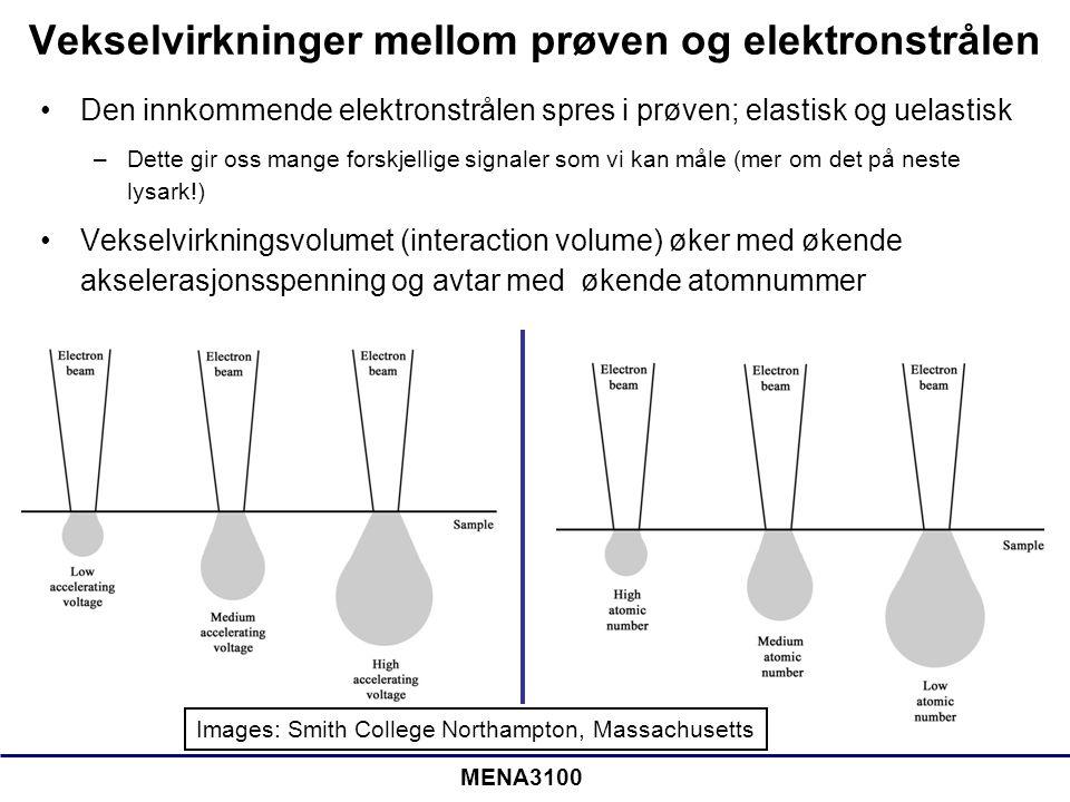 MENA3100 Signaler fra prøven Fra elektronkanonen Sekundærelektroner Tilbakespredte elektroner Auger elektroner Røntgen Katodo- luminescens (lys) Sample