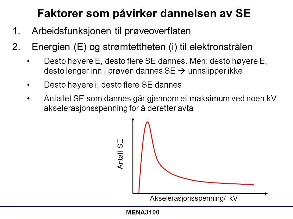 MENA3100 Faktorer som påvirker dannelsen av SE 3.