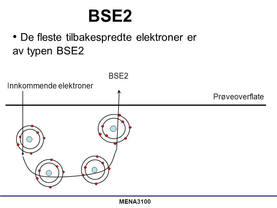 MENA3100 Andel BSE som funksjon av atomnummer Bilde: University of Cape Town • For faser som inneholder mer enn et grunsstoff er det det gjenomsnittlige atomnummeret som bestemmer tilbakespredningskoeffisienten 