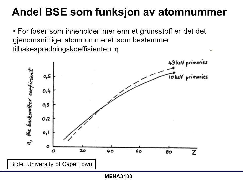 MENA3100 Faktorer som påvirker emisjon av BSE •Orienteringen på den bestrålte overflaten –Flere elektroner vil treffe BSE-detektoren når overflaten peker mot detektoren •Det gjennomsnittlige atomnummeret •Hvis du ønsker å studere kjemi ved å bruke BSE må prøven din være så flat som mulig –Prøvepreparing er viktig!