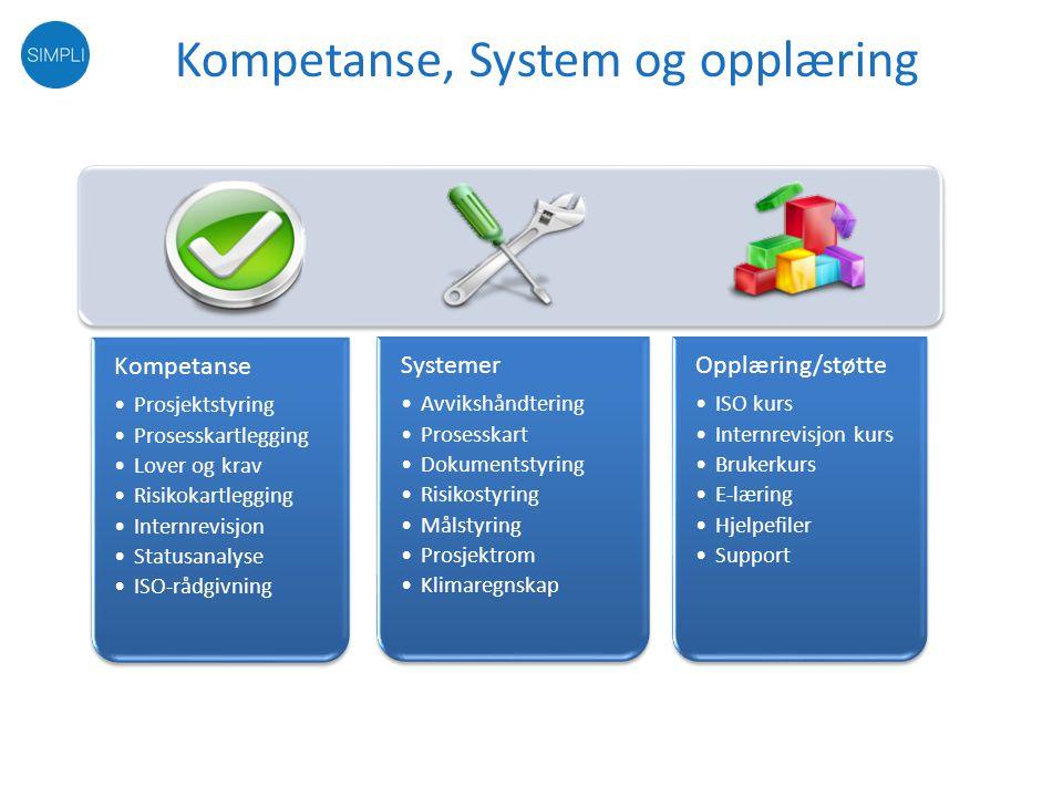 Integrert ledelse • Ett styringssystem for alle styringsbehov – 9001 (kvalitet), 14001 (miljø), 18001(HMS) • Enkelt å integrere andre standarder (integrerbart) – 9001, 14001, 18001 – 50001 (Energi) – 22000 (Matsikkerhet) – 27001 (IT-sikkerhet) • Andre ISO-orienterte systemer – ISM-koden (Maritim) – NORSOK standarder (Offshore)