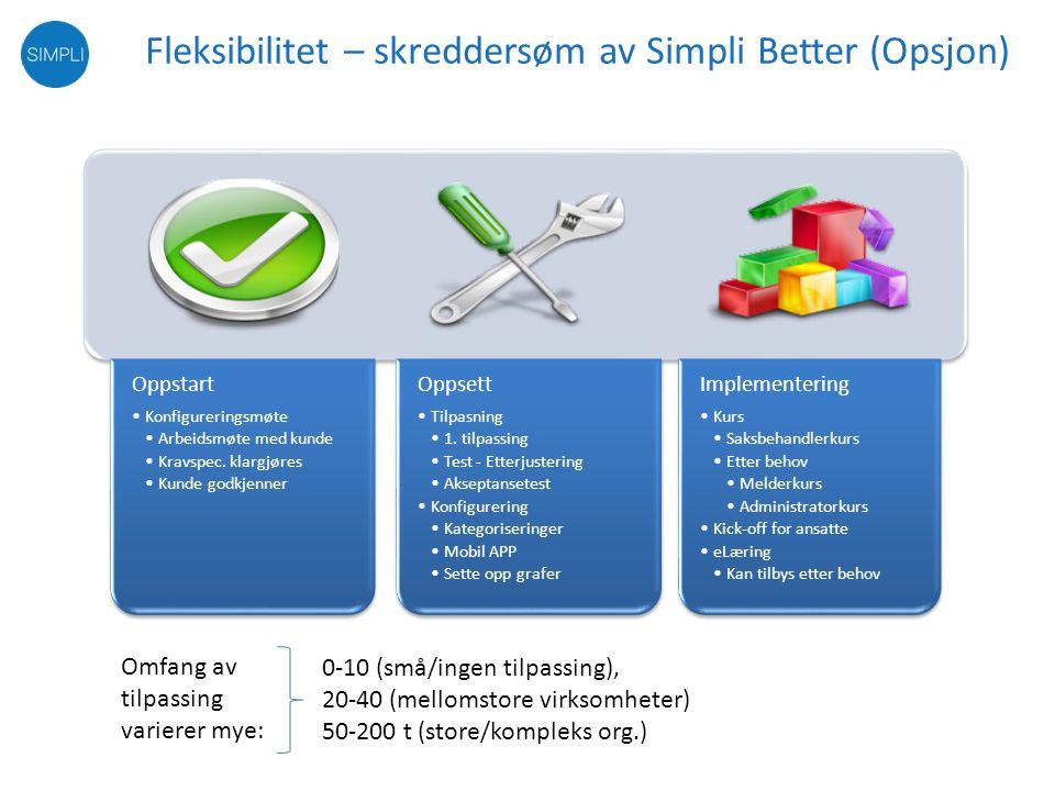 Tips til implementeringsløpet Uten Coachingpakke • Oppstartsmøte, dette har vi en mal på • Workshop fPortal, se slide «Fleksibilitet – skreddersøm av Simpli Better» • Det hender at kunder ønsker tilpassinger på SIMPLI Manage også, dette tas da på timebasis.