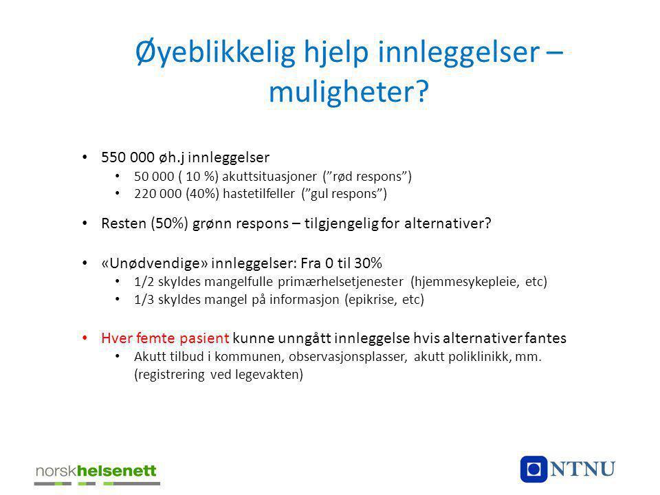 Omsorgs- og rehabiliteringskjeden Sykehjem Hj.