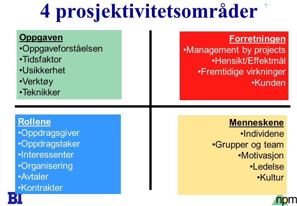 8 Copyright Tore H. Wiik Prosjektivitetsområdet Rollene - de tre funksjoner + STØTTENDE