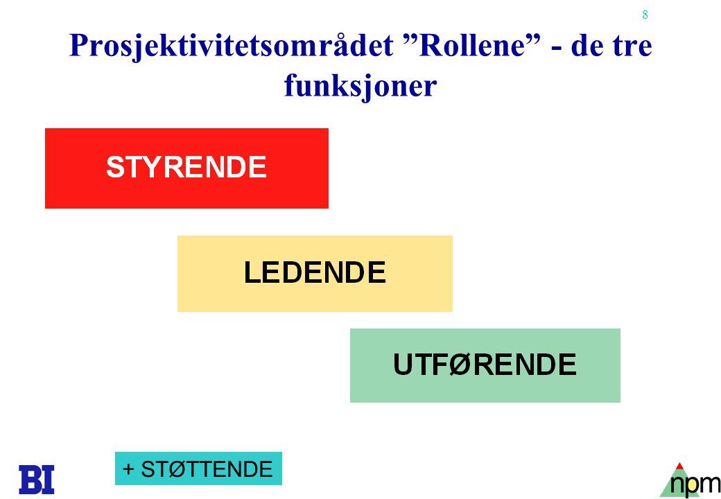 9 Copyright Tore H.