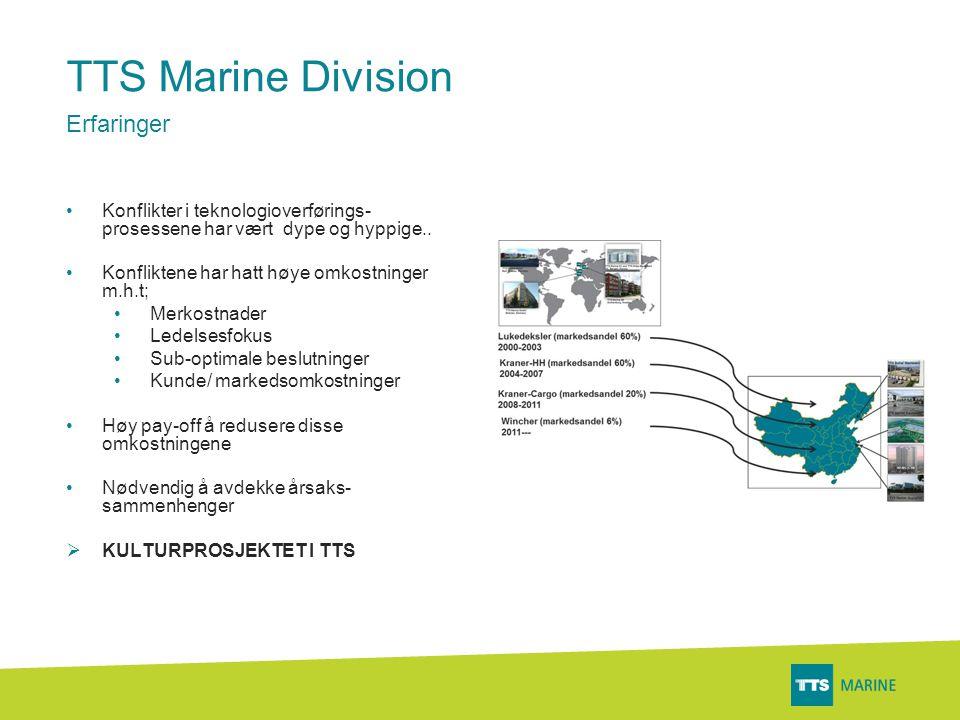 TTS Marine Division •Generelt om TTS •Driver for kulturarbeidet •Kulturprosjektet •Veien videre •Q&A Hvordan bygge en sterk organisasjon på tvers av kulturer..