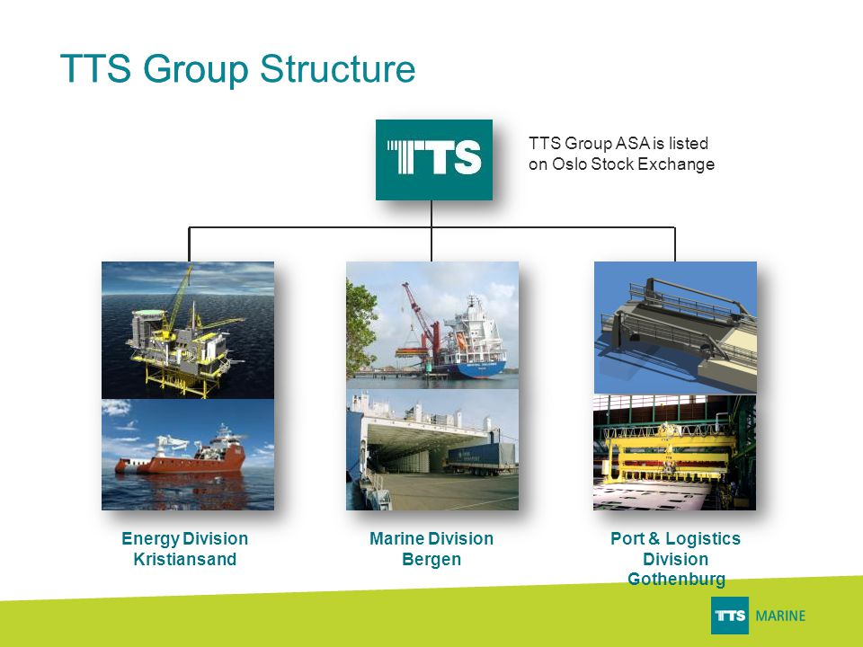 TTS Group ASA Global presence, 28 units in 15 countries