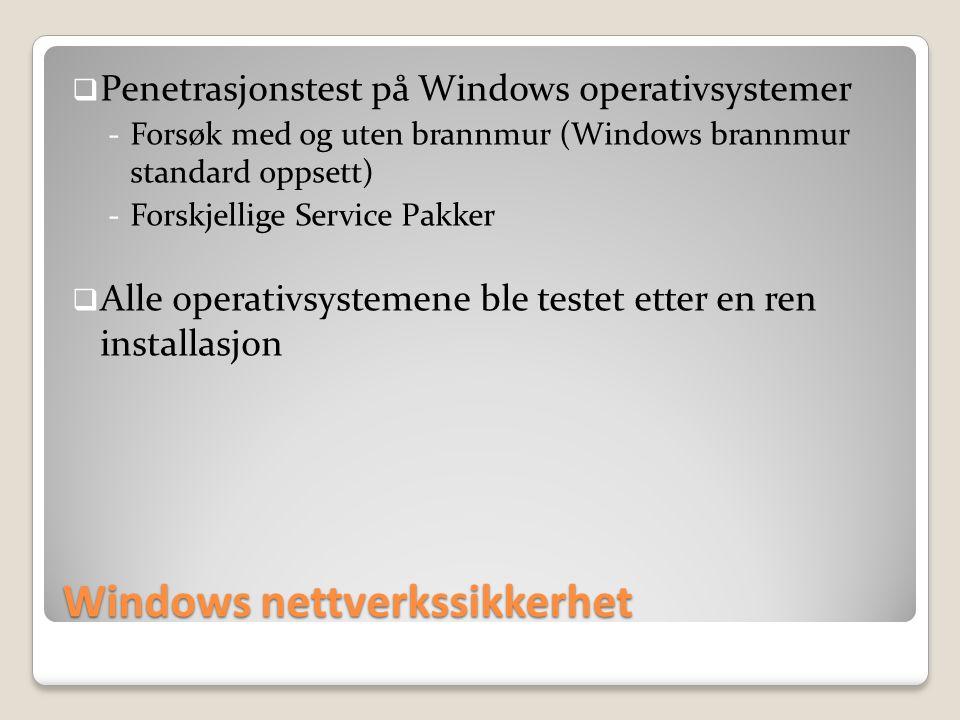 SP4 Windows 2000 SP2 SP4 Windows XP SP2 Windows Vista SP1 Windows Server 2008 Ekstern penetrasjonstest Grønn: Ingen suksessfulle angrep / Rød: kompromittert system