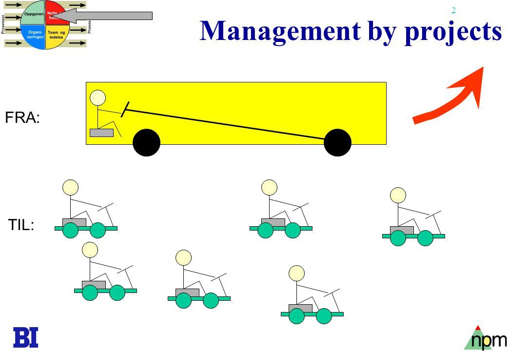 3 2 viktige begreper •Management of Projects (koordinering av prosjektporteføljen) •Management by Projects (strategisk prosjektledelse)