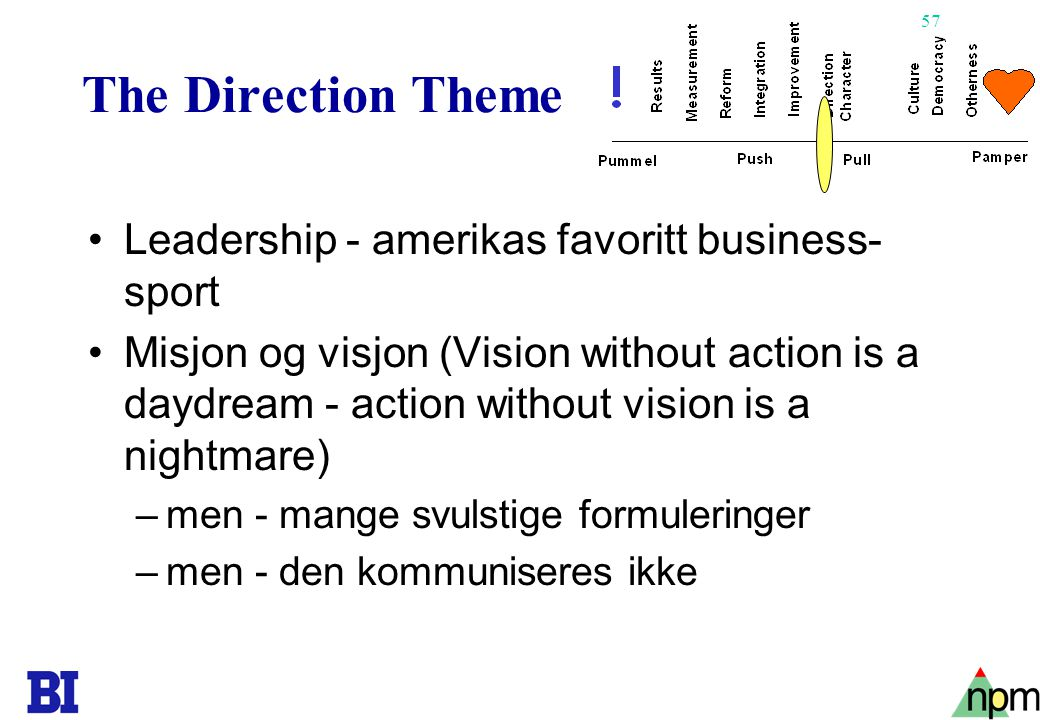 58 Organisasjoner må ha et formål Visjon = Kjerneideologi + ønsket fremtid Kjerneideologi = Kjerneverdier + Kjerneformål Hva vi står for og hvorfor vi eksisterer Fra Collins og Poraas: Built To Last