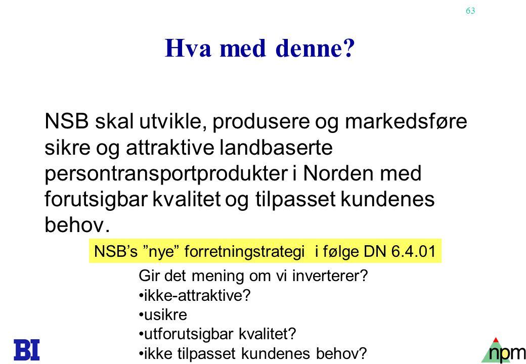 64 Men se her: NSB skal være kundenes favoritt og Nordens mest nyskapende transportselskap Fra et plakat på NSBs hovedkontor, februar 02