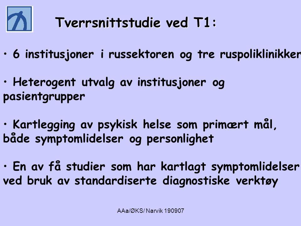 AAa/ØKS/ Narvik 190907 Formålet med studien var: 1.Å undersøke forekomsten av psykiske lidelser blant rusmisbrukere som var til behandling i russektoren i to fylker 2.