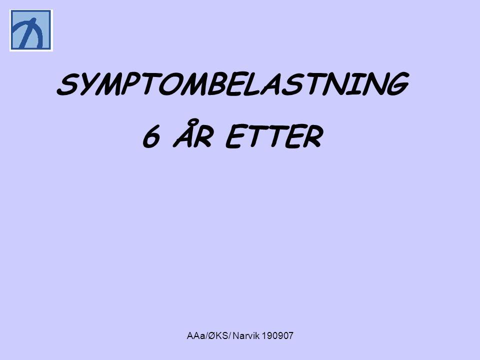 AAa/ØKS/ Narvik 190907 • Det var ingen signifikant nedgang i symptombelastning i løpet av seks år •Det var en betydelig nedgang i symptombelastning for kvinner som ikke lenger hadde et rusmisbruk • Det var ingen signifikant nedgang i symptombelastning for menn som ikke lenger hadde et rusmisbruk