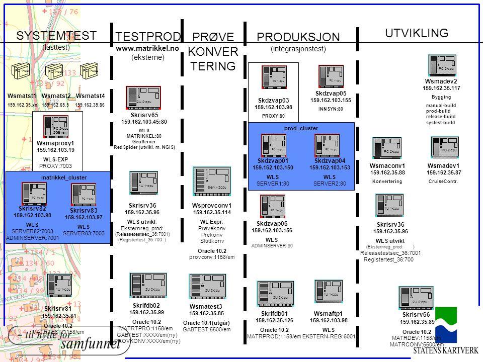 Internett DMZIntranett Matrikkel brukere •kommuner •andre 2 - n PROD.- WL APPL.