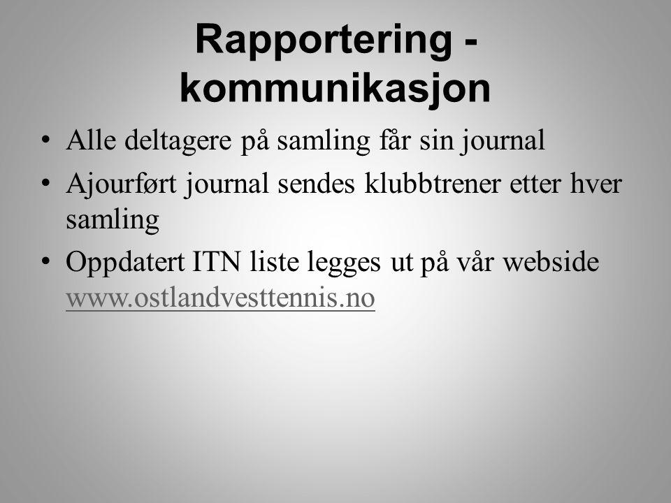 Utvekslingskamper • Internt i regionen • Region Østland Øst • Sverige og Danmark • Internasjonalt