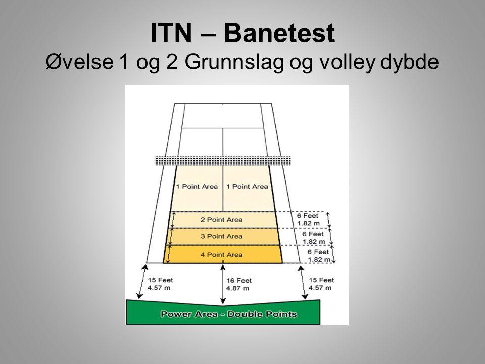 ITN – Banetest Øvelse 3 Grunnslag presisjon