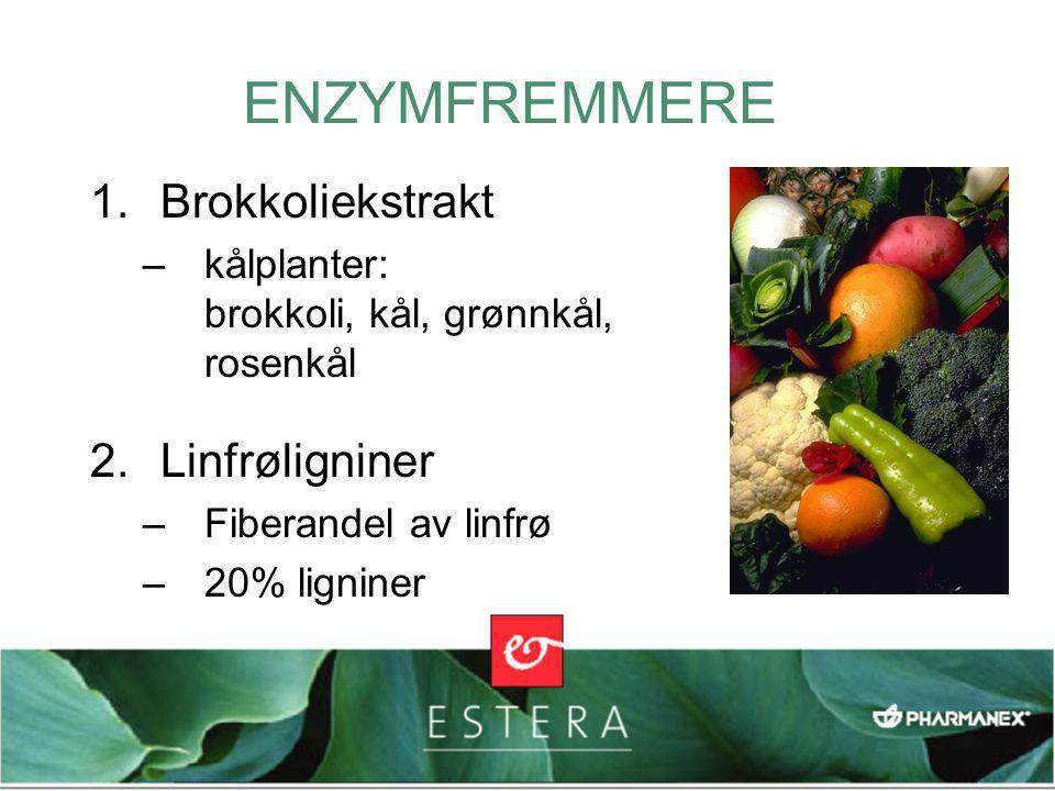 ØSTROGENMETABOLITTER Urinutskillelse av østrogenmetabolitter før og etter brokkoliekstrakt- inntak (95% CI).