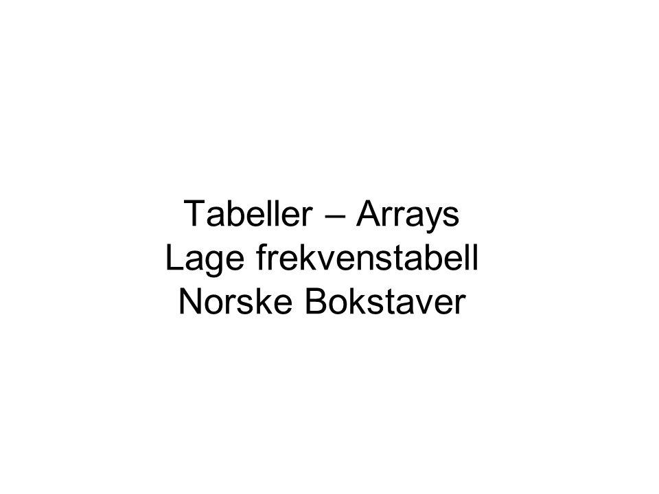 Tabeller – en samling variabler Eksempel: Dim tabellÅr(3) As Integer tabellÅr(0) = 2005 tabellÅr(1) = 2006 tabellÅr(2) = 2007 tabellÅr(3) = 2008 2005200620072008 0000 0123Index, dvs.