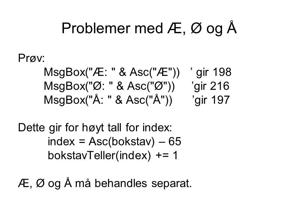 Private Sub btnFrekvenstab_Click(ByVal sender As System.Object, ByVal e As System.EventArgs) Handles btnFrekvenstab.Click Dim index As Integer Dim setning, bokstav As String Dim bokstavTeller(28) As Integer ' det er totalt 29 bokstaver inkl æ, ø og å setning = (txtSetning.Text).ToUpper For letterNum As Integer = 1 To setning.Length bokstav = setning.Substring(letterNum - 1, 1) If (bokstav >= A ) And (bokstav <= Z ) Then index = Asc(bokstav) - 65 ASCII value of A is 65 bokstavTeller(index) += 1 ElseIf (bokstav = Æ ) Then bokstavTeller(26) += 1 ElseIf (bokstav = Ø ) Then bokstavTeller(27) += 1 ElseIf (bokstav = Å ) Then bokstavTeller(28) += 1 End If Next lstFrekvensTabell.Items.Clear() For i As Integer = 0 To 25 bokstav = Chr(i + 65) If bokstavTeller(i) > 0 Then lstFrekvensTabell.Items.Add(bokstav & & bokstavTeller(i)) End If Next If bokstavTeller(26) > 0 Then lstFrekvensTabell.Items.Add( Æ & bokstavTeller(26)) End If If bokstavTeller(27) > 0 Then lstFrekvensTabell.Items.Add( Ø & bokstavTeller(27)) End If If bokstavTeller(28) > 0 Then lstFrekvensTabell.Items.Add( Å & bokstavTeller(28)) End If End Sub